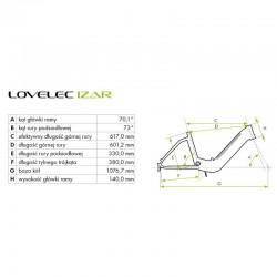 Izar - Lovelec - składany rower elektryczny - Torun